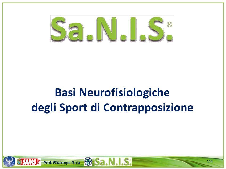 \\\\\\\\\\\\\\\\\\\\\\\\\\\\\\\\\\\\\\\\\\\\\\\\\\\\ Prof. Giuseppe Noia Basi Neurofisiologiche degli Sport di Contrapposizione 104