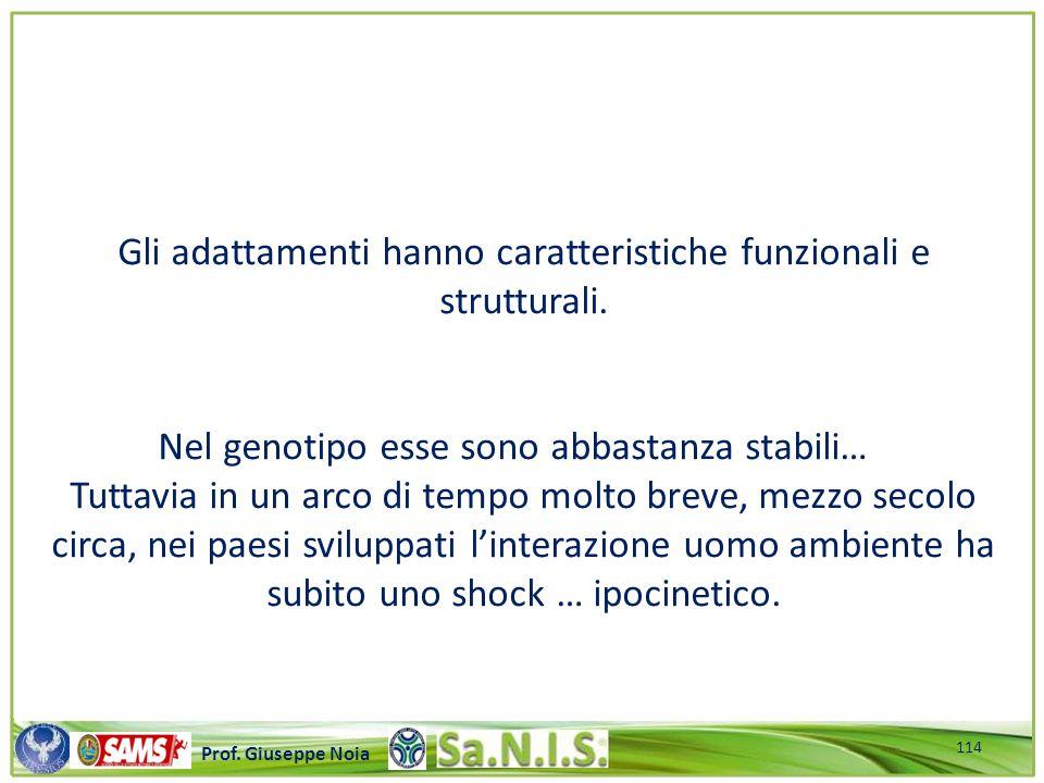 \\\\\\\\\\\\\\\\\\\\\\\\\\\\\\\\\\\\\\\\\\\\\\\\\\\\ Prof. Giuseppe Noia Gli adattamenti hanno caratteristiche funzionali e strutturali. Nel genotipo