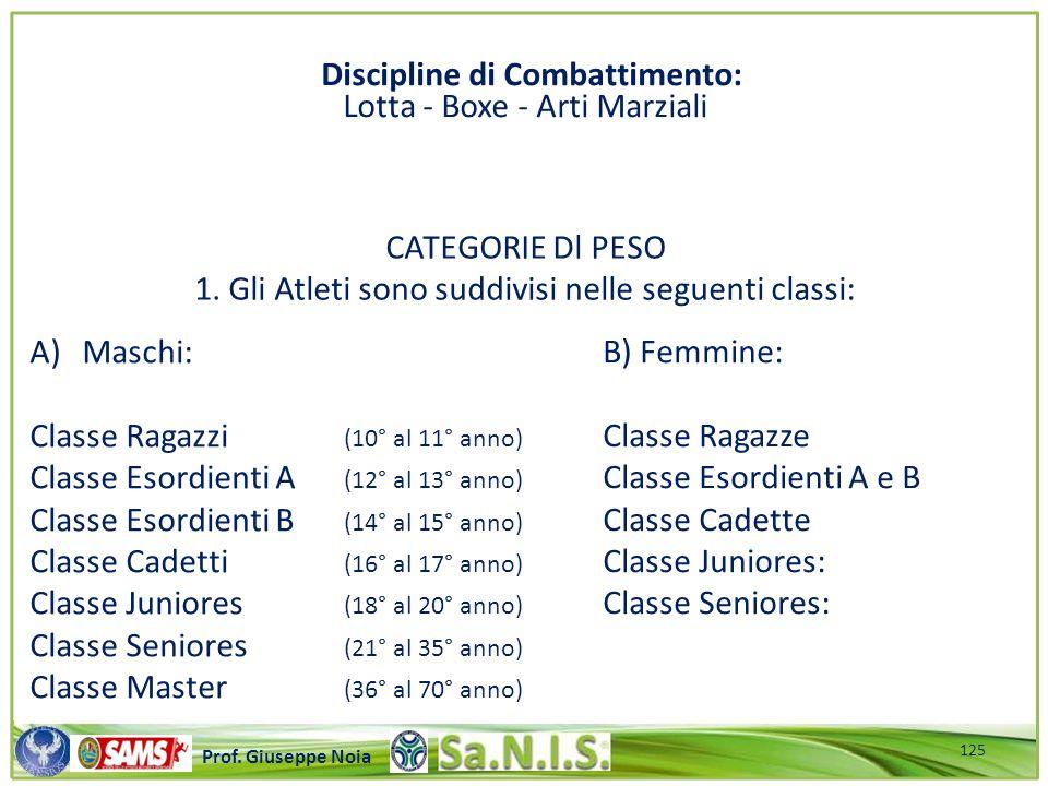 \\\\\\\\\\\\\\\\\\\\\\\\\\\\\\\\\\\\\\\\\\\\\\\\\\\\ Prof. Giuseppe Noia CATEGORIE Dl PESO 1. Gli Atleti sono suddivisi nelle seguenti classi: A)Masch