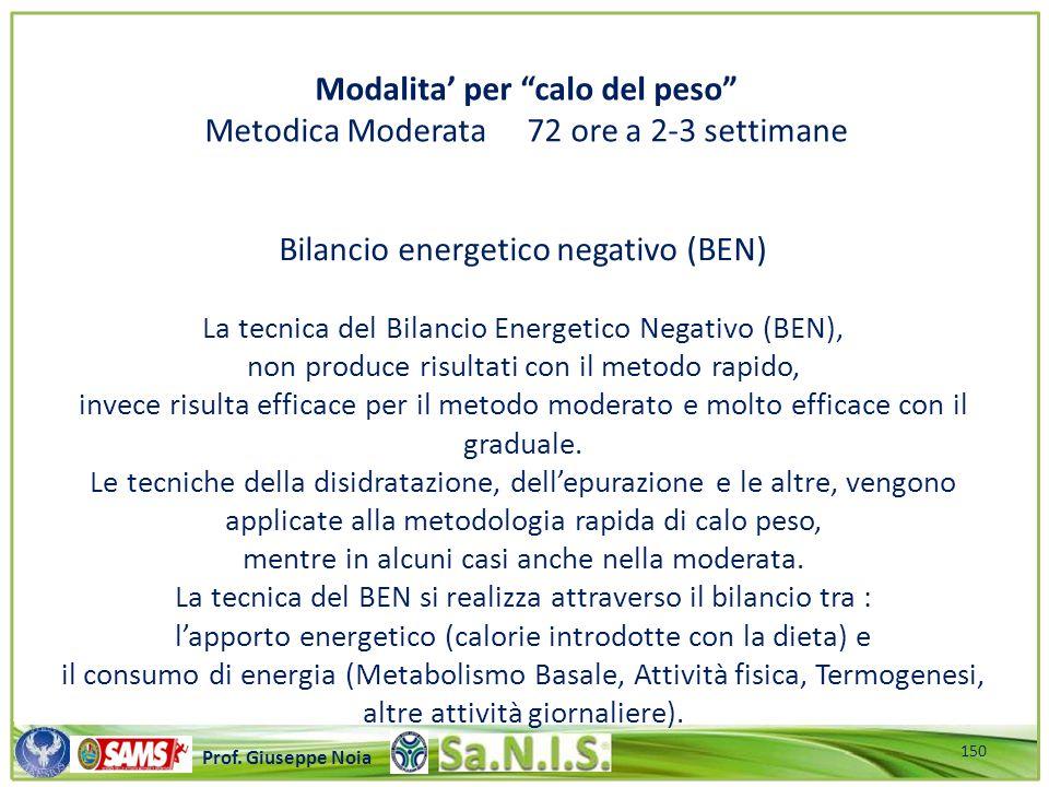\\\\\\\\\\\\\\\\\\\\\\\\\\\\\\\\\\\\\\\\\\\\\\\\\\\\ Prof. Giuseppe Noia Bilancio energetico negativo (BEN) La tecnica del Bilancio Energetico Negativ