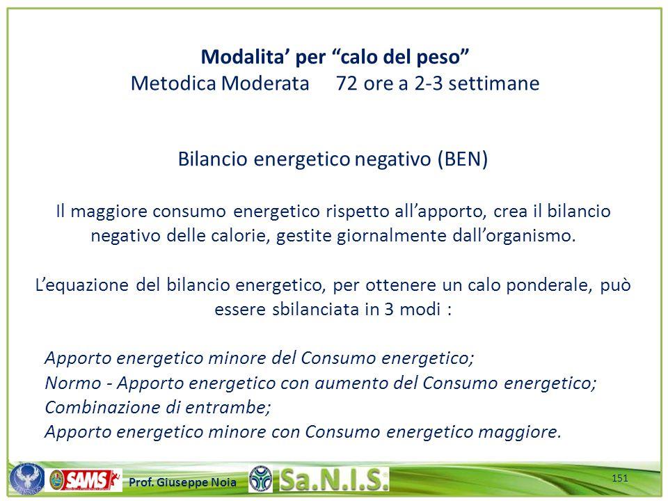 \\\\\\\\\\\\\\\\\\\\\\\\\\\\\\\\\\\\\\\\\\\\\\\\\\\\ Prof. Giuseppe Noia Bilancio energetico negativo (BEN) Il maggiore consumo energetico rispetto al