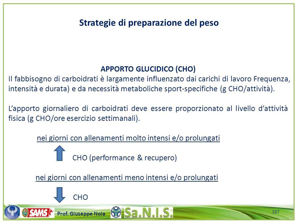 \\\\\\\\\\\\\\\\\\\\\\\\\\\\\\\\\\\\\\\\\\\\\\\\\\\\ Prof. Giuseppe Noia APPORTO GLUCIDICO (CHO) Il fabbisogno di carboidrati è largamente influenzato