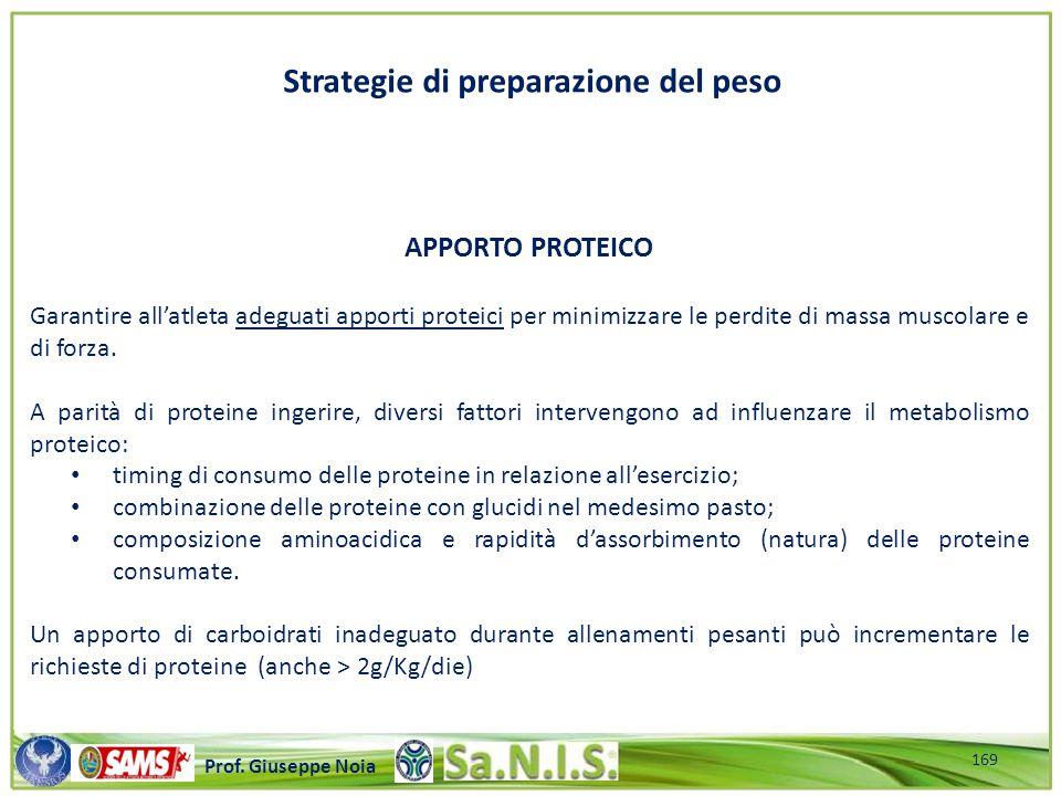 \\\\\\\\\\\\\\\\\\\\\\\\\\\\\\\\\\\\\\\\\\\\\\\\\\\\ Prof. Giuseppe Noia APPORTO PROTEICO Garantire all'atleta adeguati apporti proteici per minimizza
