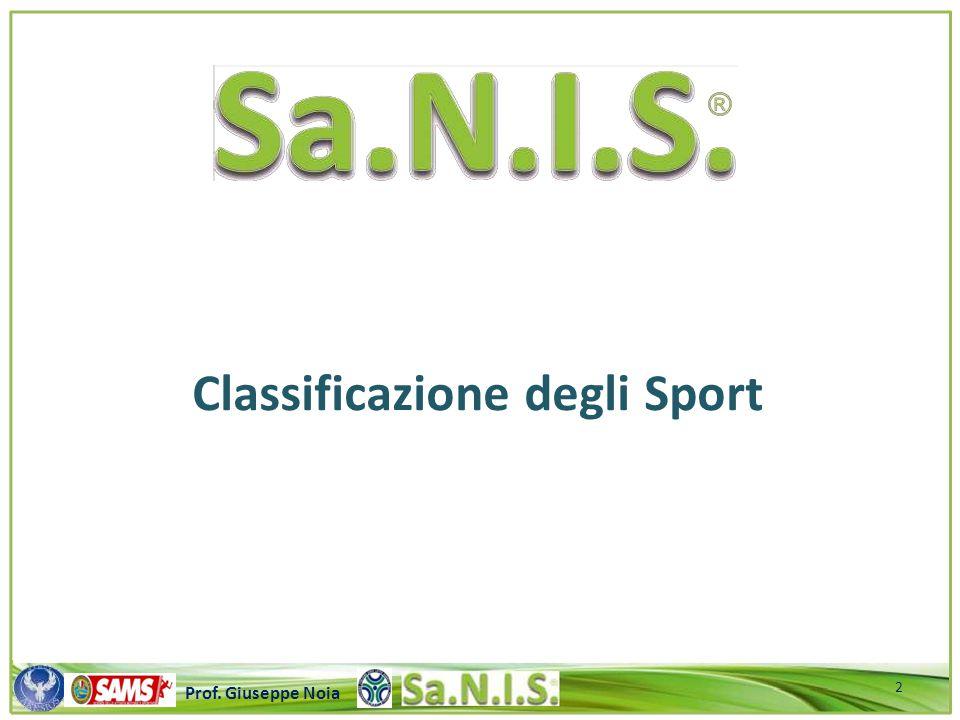 \\\\\\\\\\\\\\\\\\\\\\\\\\\\\\\\\\\\\\\\\\\\\\\\\\\\ Prof. Giuseppe Noia Classificazione degli Sport 2