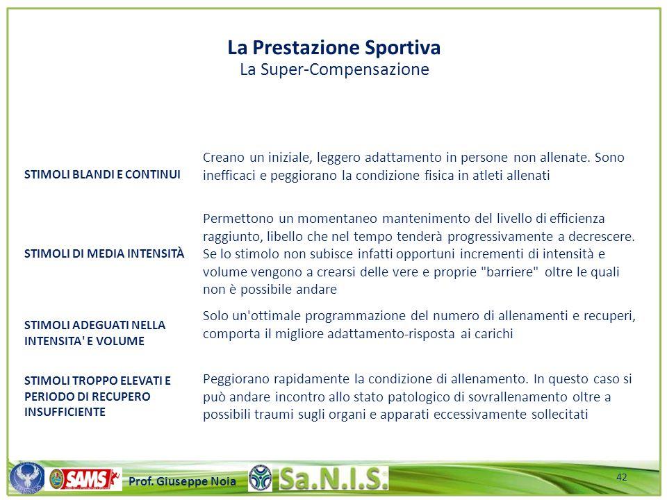 \\\\\\\\\\\\\\\\\\\\\\\\\\\\\\\\\\\\\\\\\\\\\\\\\\\\ Prof. Giuseppe Noia La Prestazione Sportiva La Super-Compensazione STIMOLI BLANDI E CONTINUI Crea