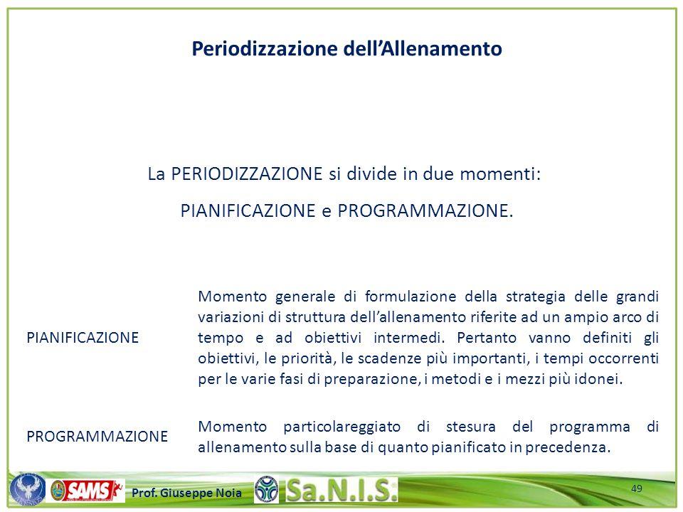\\\\\\\\\\\\\\\\\\\\\\\\\\\\\\\\\\\\\\\\\\\\\\\\\\\\ Prof. Giuseppe Noia Periodizzazione dell'Allenamento La PERIODIZZAZIONE si divide in due momenti: