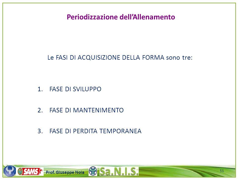 \\\\\\\\\\\\\\\\\\\\\\\\\\\\\\\\\\\\\\\\\\\\\\\\\\\\ Prof. Giuseppe Noia Periodizzazione dell'Allenamento Le FASI DI ACQUISIZIONE DELLA FORMA sono tre