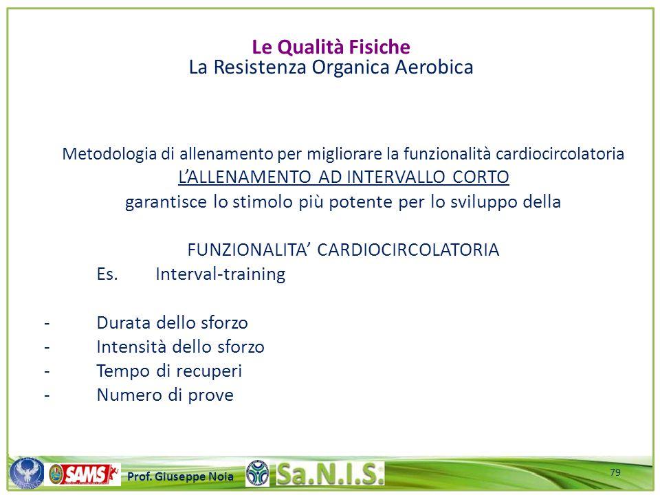 \\\\\\\\\\\\\\\\\\\\\\\\\\\\\\\\\\\\\\\\\\\\\\\\\\\\ Prof. Giuseppe Noia Metodologia di allenamento per migliorare la funzionalità cardiocircolatoria