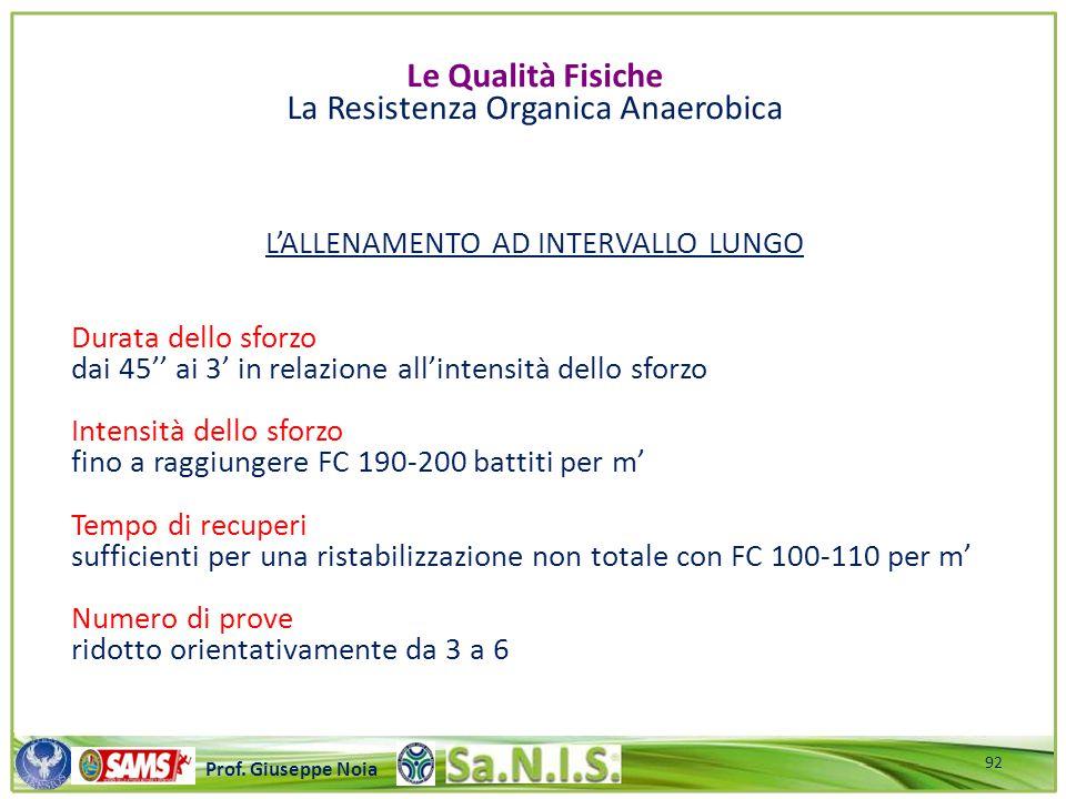 \\\\\\\\\\\\\\\\\\\\\\\\\\\\\\\\\\\\\\\\\\\\\\\\\\\\ Prof. Giuseppe Noia L'ALLENAMENTO AD INTERVALLO LUNGO Durata dello sforzo dai 45'' ai 3' in relaz