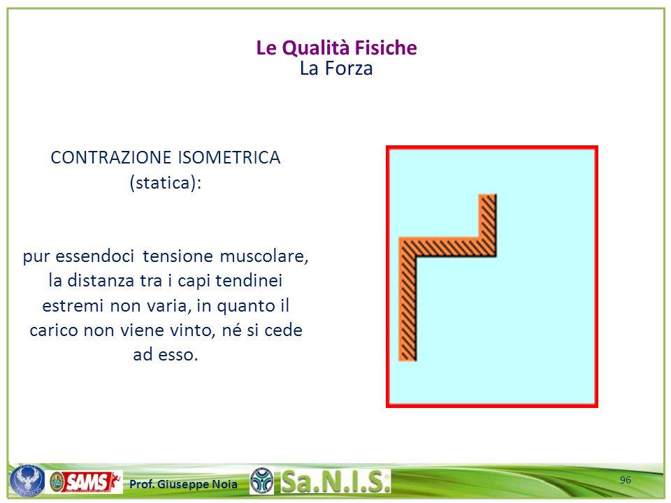 \\\\\\\\\\\\\\\\\\\\\\\\\\\\\\\\\\\\\\\\\\\\\\\\\\\\ Prof. Giuseppe Noia CONTRAZIONE ISOMETRICA (statica): pur essendoci tensione muscolare, la distan