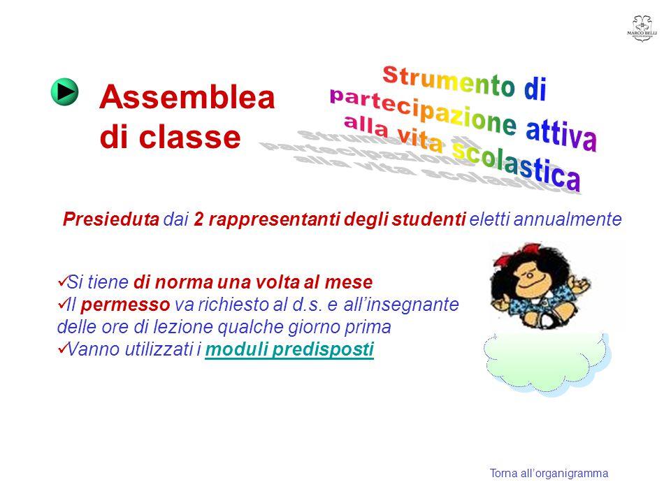 Assemblea di classe Si tiene di norma una volta al mese Il permesso va richiesto al d.s. e all'insegnante delle ore di lezione qualche giorno prima Va