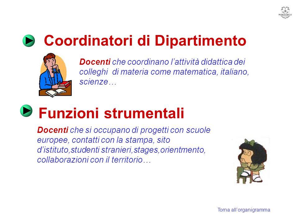 Coordinatori di Dipartimento Funzioni strumentali Docenti che coordinano l'attività didattica dei colleghi di materia come matematica, italiano, scien