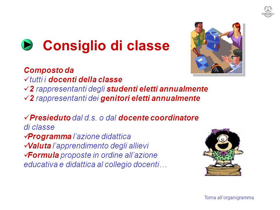 Consiglio di classe Composto da tutti i docenti della classe 2 rappresentanti degli studenti eletti annualmente 2 rappresentanti dei genitori eletti a