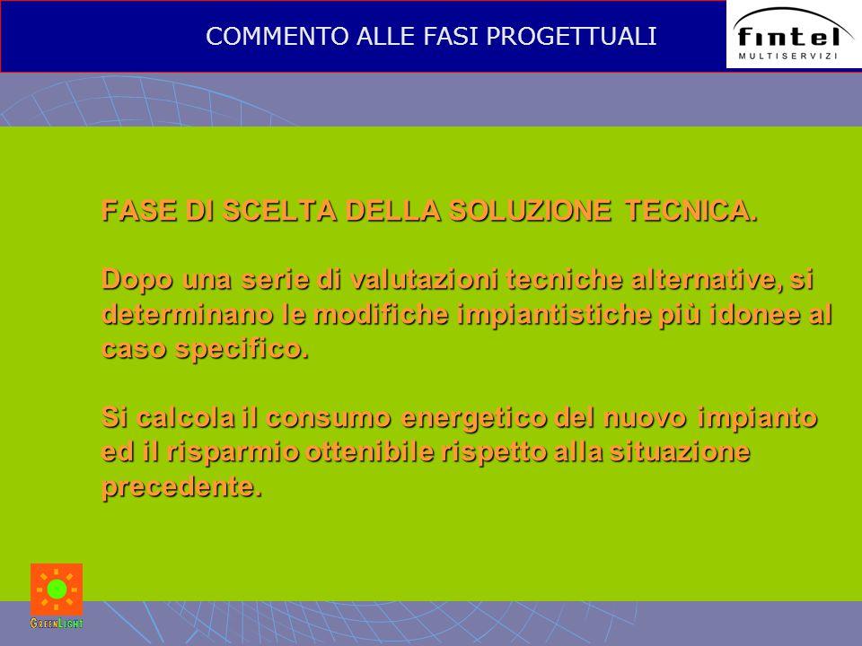FASE DI SCELTA DELLA SOLUZIONE TECNICA.