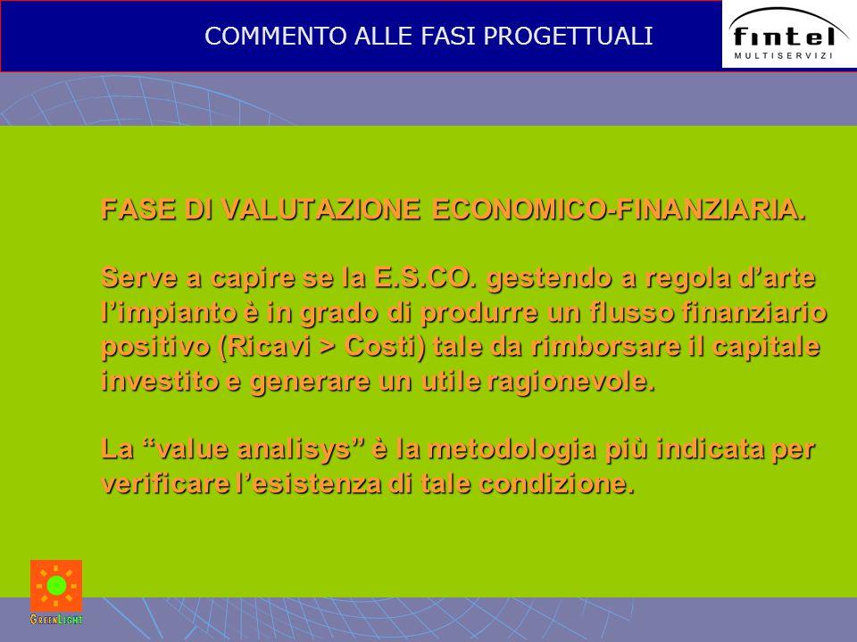 FASE DI VALUTAZIONE ECONOMICO-FINANZIARIA. Serve a capire se la E.S.CO. gestendo a regola d'arte l'impianto è in grado di produrre un flusso finanziar