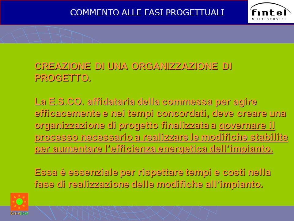 CREAZIONE DI UNA ORGANIZZAZIONE DI PROGETTO. La E.S.CO.
