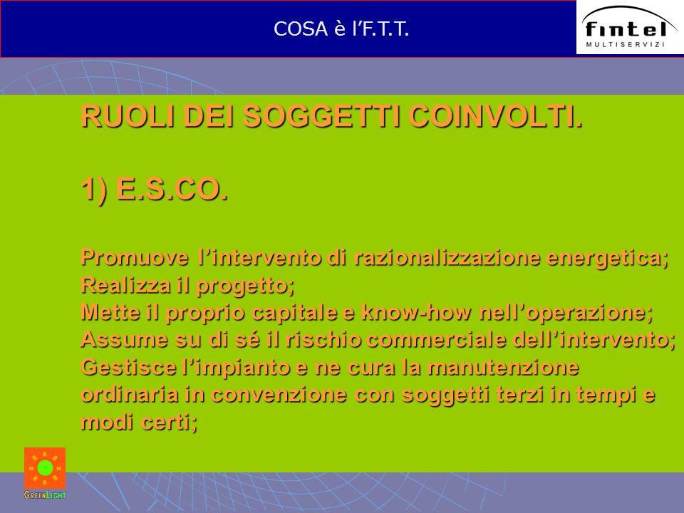 RUOLI DEI SOGGETTI COINVOLTI. 1) E.S.CO. Promuove l'intervento di razionalizzazione energetica; Realizza il progetto; Mette il proprio capitale e know