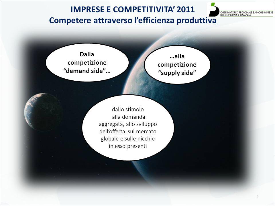 2 IMPRESE E COMPETITIVITA' 2011 Competere attraverso l'efficienza produttiva Dalla competizione demand side … …alla competizione supply side dallo stimolo alla domanda aggregata, allo sviluppo dell'offerta sul mercato globale e sulle nicchie in esso presenti