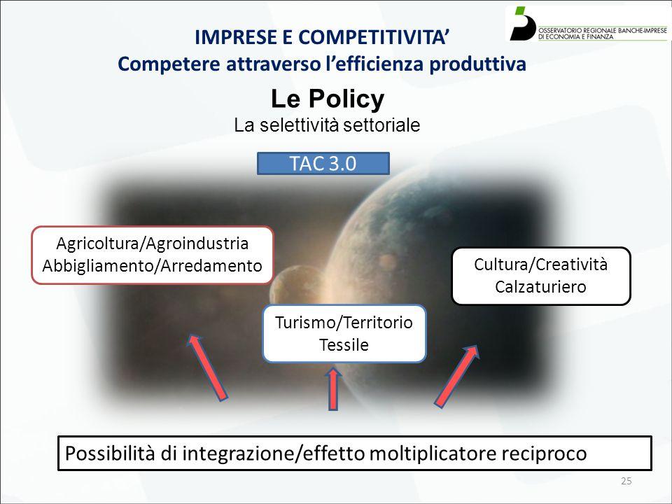 25 Le Policy La selettività settoriale Agricoltura/Agroindustria Abbigliamento/Arredamento Turismo/Territorio Tessile Cultura/Creatività Calzaturiero IMPRESE E COMPETITIVITA' Competere attraverso l'efficienza produttiva TAC 3.0 Possibilità di integrazione/effetto moltiplicatore reciproco