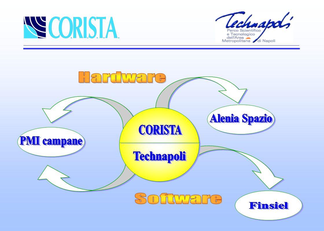 Topografia Coinvolgimento industriale Controllo e gestione di disastri naturali Controllo e pianificazione di infrastrutture Sistema interamente italiano Ricadute in campo tecnologico