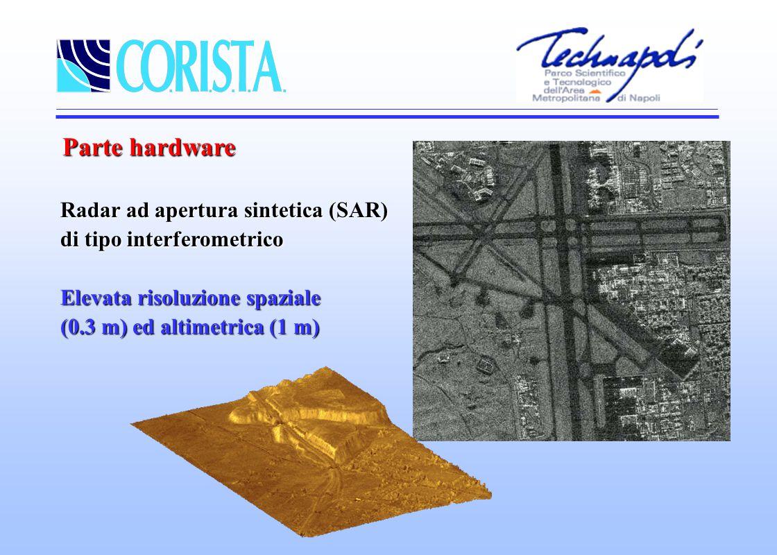 Parte hardware Elevata risoluzione spaziale (0.3 m) ed altimetrica (1 m) Radar ad apertura sintetica (SAR) di tipo interferometrico
