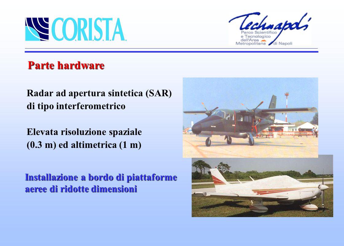Parte hardware Elevata risoluzione spaziale (0.3 m) ed altimetrica (1 m) Radar ad apertura sintetica (SAR) di tipo interferometrico Installazione a bordo di piattaforme aeree di ridotte dimensioni