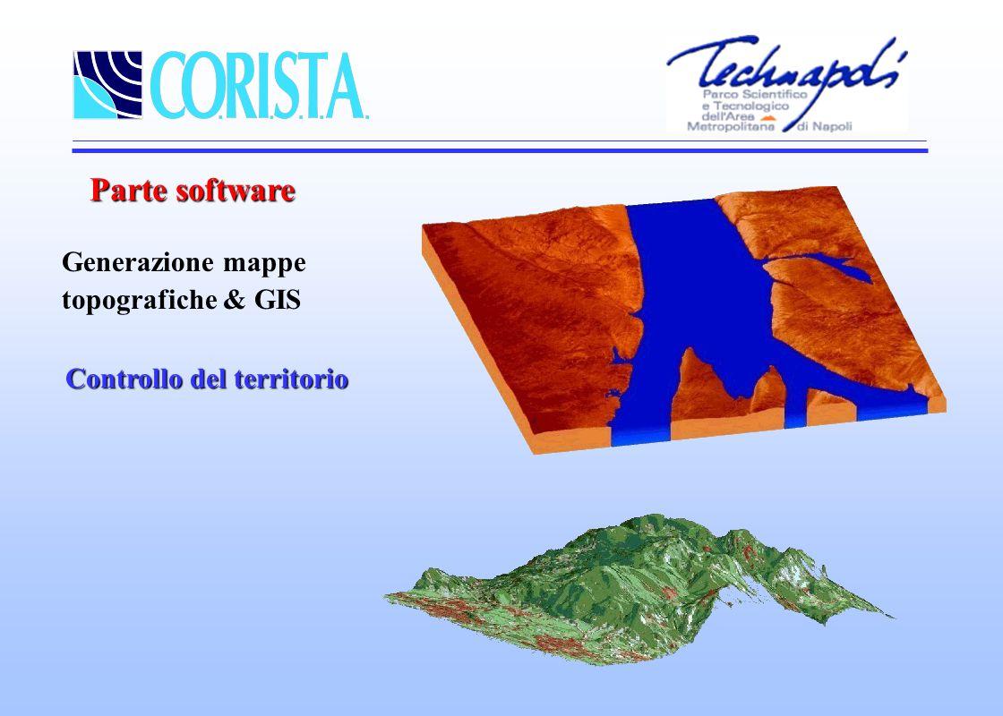 Parte software Generazione mappe topografiche & GIS Controllo del territorio