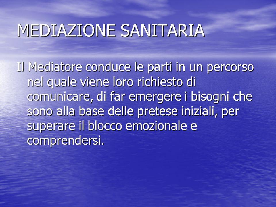 MEDIAZIONE SANITARIA Il Mediatore conduce le parti in un percorso nel quale viene loro richiesto di comunicare, di far emergere i bisogni che sono all