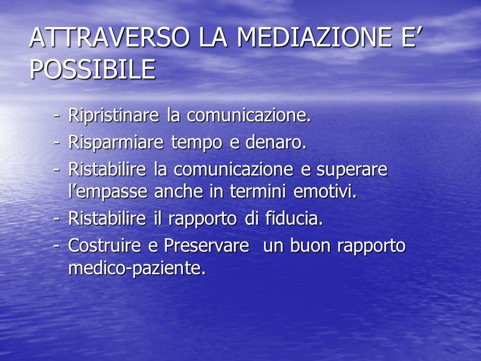 ATTRAVERSO LA MEDIAZIONE E' POSSIBILE -Ripristinare la comunicazione. -Risparmiare tempo e denaro. -Ristabilire la comunicazione e superare l'empasse