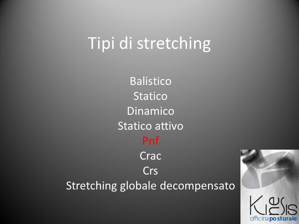 Tipi di stretching Balistico Statico Dinamico Statico attivo Pnf Crac Crs Stretching globale decompensato