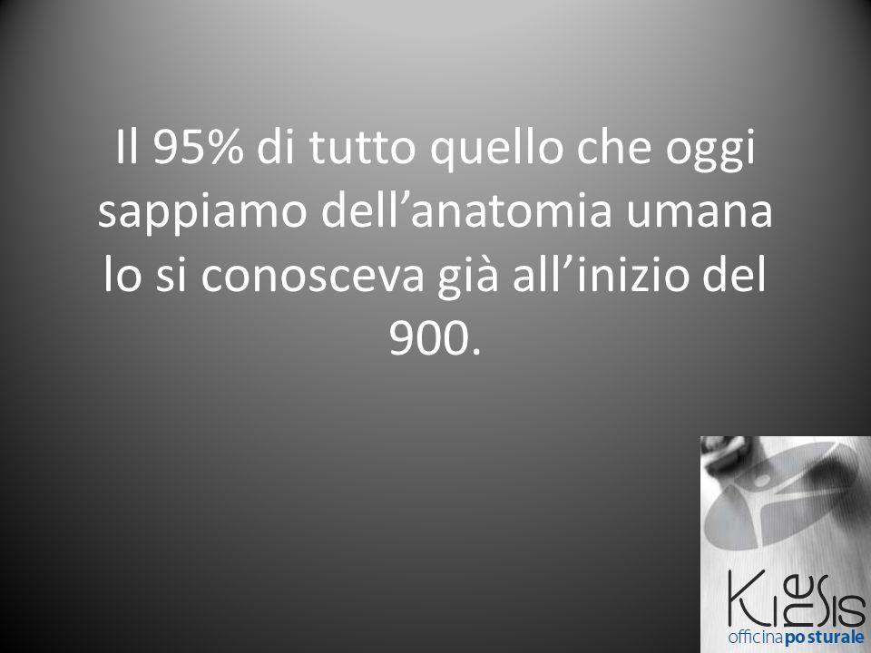 Il 95% di tutto quello che oggi sappiamo dell'anatomia umana lo si conosceva già all'inizio del 900.