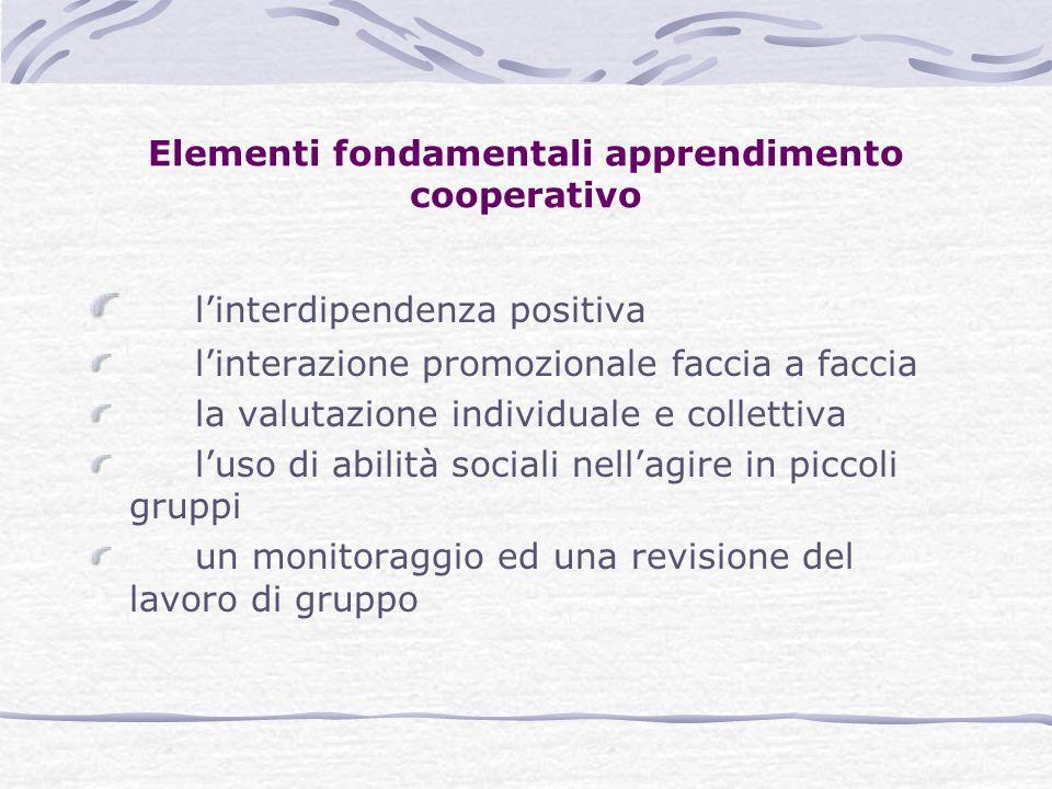 Elementi fondamentali apprendimento cooperativo l'interdipendenza positiva l'interazione promozionale faccia a faccia la valutazione individuale e col