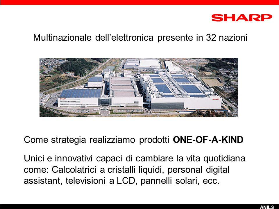 MENU' INIZIALE INGLESE-ITALIANO SHARP ELECTRONICS (ITALIA) SPA ANILS