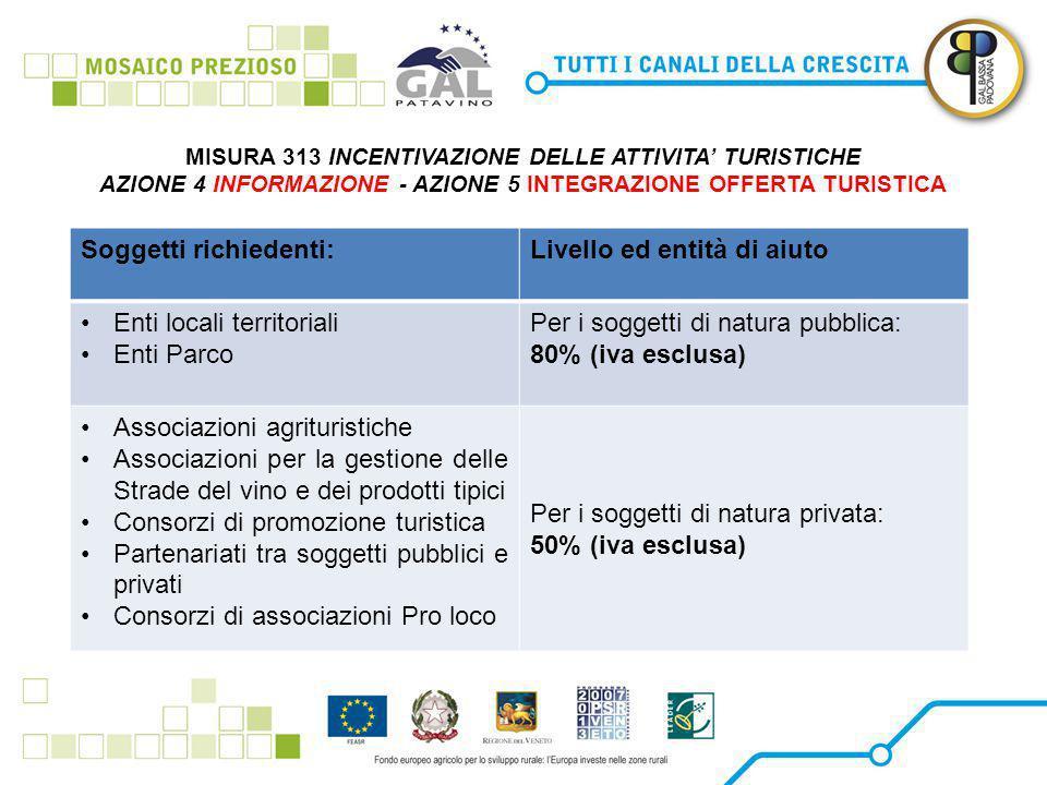 MISURA 313 INCENTIVAZIONE DELLE ATTIVITA' TURISTICHE AZIONE 4 INFORMAZIONE - AZIONE 5 INTEGRAZIONE OFFERTA TURISTICA Soggetti richiedenti:Livello ed entità di aiuto Enti locali territoriali Enti Parco Per i soggetti di natura pubblica: 80% (iva esclusa) Associazioni agrituristiche Associazioni per la gestione delle Strade del vino e dei prodotti tipici Consorzi di promozione turistica Partenariati tra soggetti pubblici e privati Consorzi di associazioni Pro loco Per i soggetti di natura privata: 50% (iva esclusa)