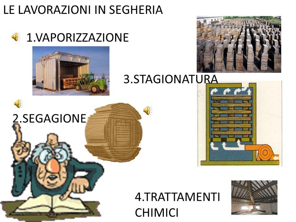 LE LAVORAZIONI IN SEGHERIA 2.SEGAGIONE 4.TRATTAMENTI CHIMICI 3.STAGIONATURA 1.VAPORIZZAZIONE