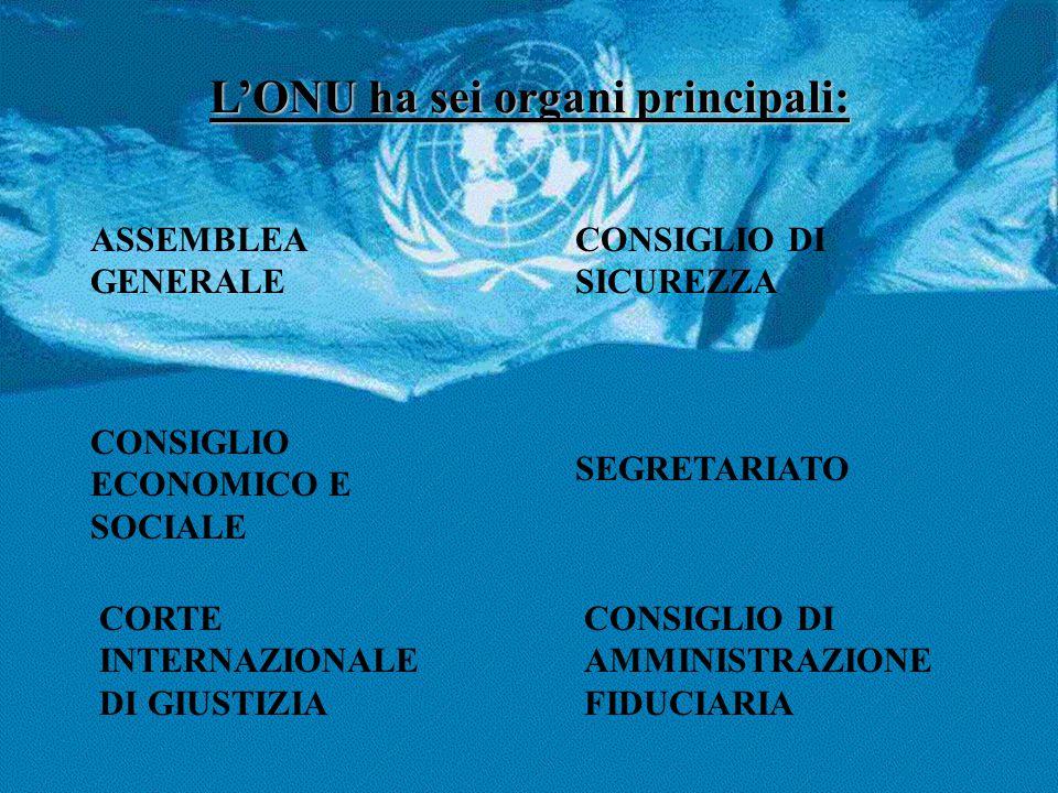 L'ONU ha sei organi principali: ASSEMBLEA GENERALE CONSIGLIO DI SICUREZZA SEGRETARIATO CONSIGLIO DI AMMINISTRAZIONE FIDUCIARIA CORTE INTERNAZIONALE DI