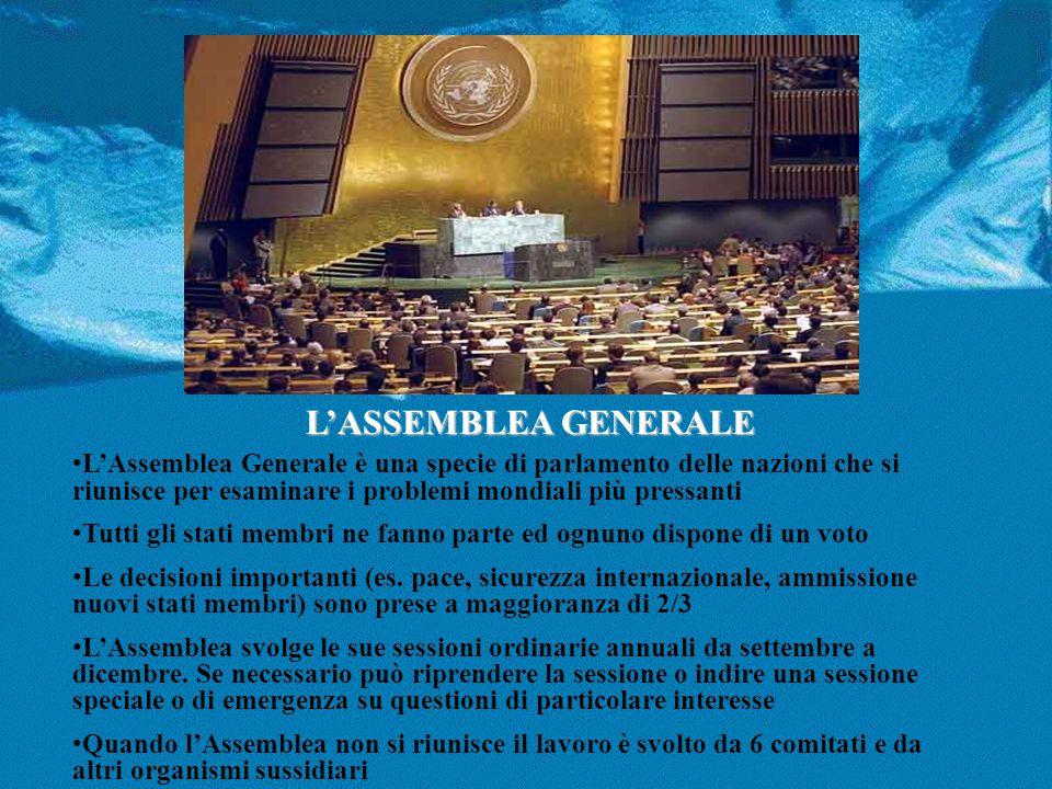 L'ASSEMBLEA GENERALE L'Assemblea Generale è una specie di parlamento delle nazioni che si riunisce per esaminare i problemi mondiali più pressanti Tut