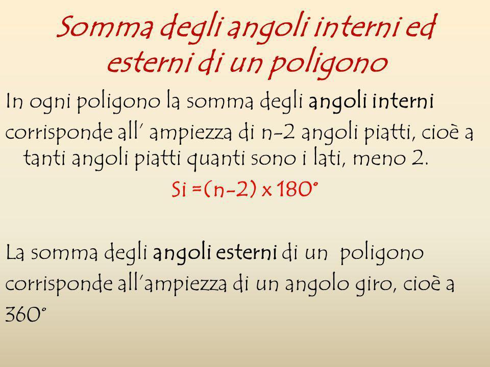 In ogni poligono la somma degli angoli interni corrisponde all' ampiezza di n-2 angoli piatti, cioè a tanti angoli piatti quanti sono i lati, meno 2.