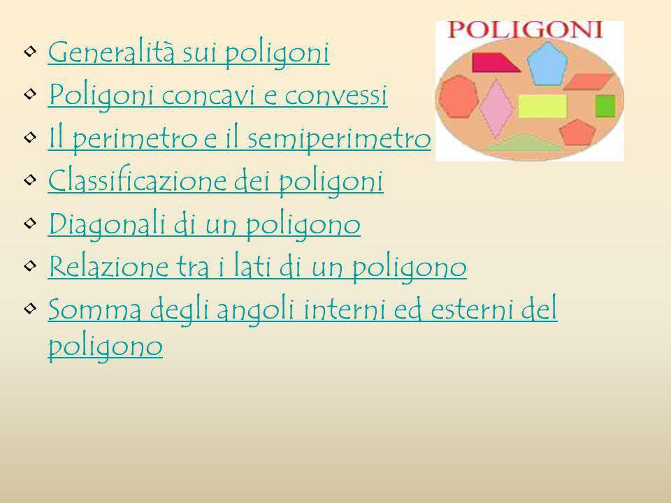 Generalità sui poligoni Poligoni concavi e convessi Il perimetro e il semiperimetro Classificazione dei poligoni Diagonali di un poligono Relazione tra i lati di un poligono Somma degli angoli interni ed esterni del poligonoSomma degli angoli interni ed esterni del poligono