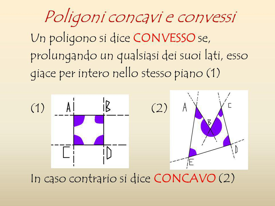 Un poligono si dice CONVESSO se, prolungando un qualsiasi dei suoi lati, esso giace per intero nello stesso piano (1) (1) (2) In caso contrario si dice CONCAVO (2) Poligoni concavi e convessi