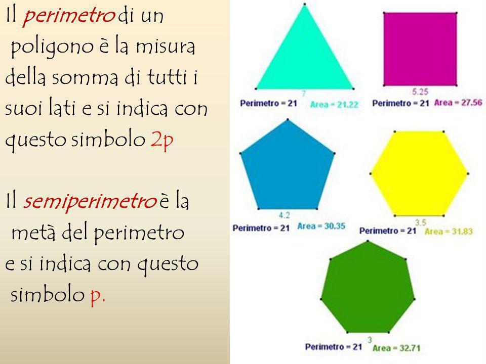 Il perimetro di un poligono è la misura della somma di tutti i suoi lati e si indica con questo simbolo 2p Il semiperimetro è la metà del perimetro e si indica con questo simbolo p.