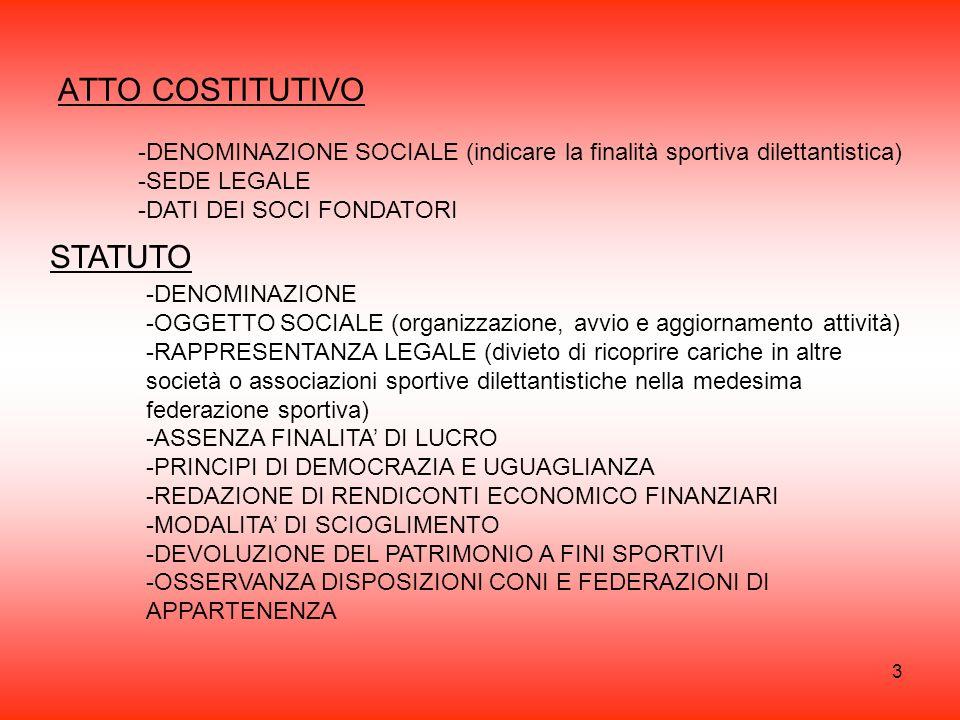 3 ATTO COSTITUTIVO STATUTO -DENOMINAZIONE SOCIALE (indicare la finalità sportiva dilettantistica) -SEDE LEGALE -DATI DEI SOCI FONDATORI -DENOMINAZIONE -OGGETTO SOCIALE (organizzazione, avvio e aggiornamento attività) -RAPPRESENTANZA LEGALE (divieto di ricoprire cariche in altre società o associazioni sportive dilettantistiche nella medesima federazione sportiva) -ASSENZA FINALITA' DI LUCRO -PRINCIPI DI DEMOCRAZIA E UGUAGLIANZA -REDAZIONE DI RENDICONTI ECONOMICO FINANZIARI -MODALITA' DI SCIOGLIMENTO -DEVOLUZIONE DEL PATRIMONIO A FINI SPORTIVI -OSSERVANZA DISPOSIZIONI CONI E FEDERAZIONI DI APPARTENENZA