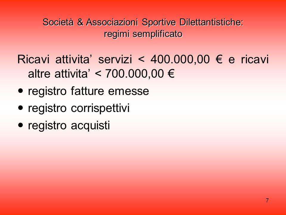 8 Regime ENTI NON COMMERCIALI (art.145 TUIR) PRESTAZIONI DI SERVIZI ALTRE ATTIVITA' 15% fino a € 15.493,71 25% oltre 15.493,71 e fino a € 400.000,00 10% fino a € 25.822,84 15% oltre 25.822,84 e fino a € 700.000,00 SCRITTURE CONTABILI Libro soci Libro verbali assemblee Registri Iva Registro beni ammortizzabili