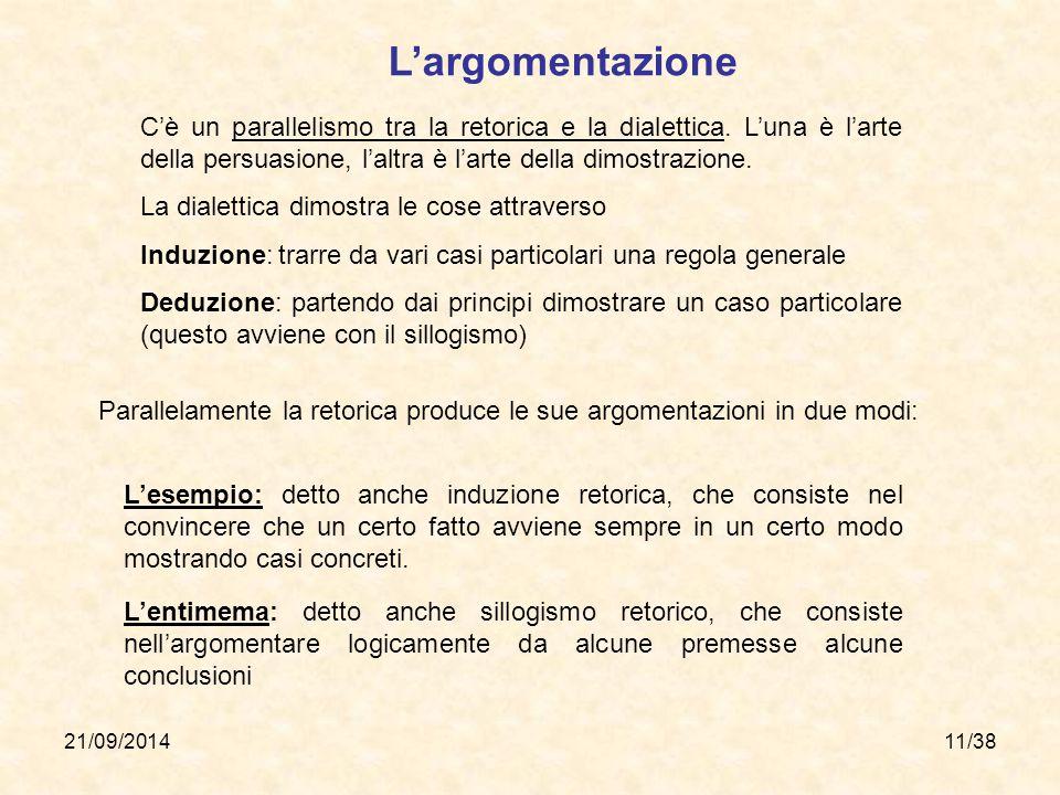 21/09/201411/38 Parallelamente la retorica produce le sue argomentazioni in due modi: L'esempio: detto anche induzione retorica, che consiste nel conv
