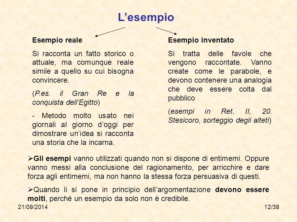 21/09/201412/38 L'esempio Esempio reale Si racconta un fatto storico o attuale, ma comunque reale simile a quello su cui bisogna convincere. (P.es. il