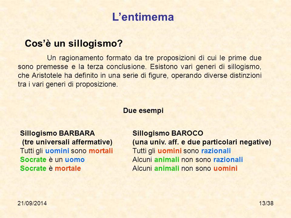 21/09/201413/38 L'entimema Cos'è un sillogismo? Un ragionamento formato da tre proposizioni di cui le prime due sono premesse e la terza conclusione.