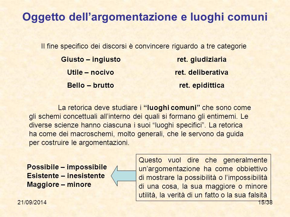 """21/09/201415/38 La retorica deve studiare i """"luoghi comuni"""" che sono come gli schemi concettuali all'interno dei quali si formano gli entimemi. Le div"""