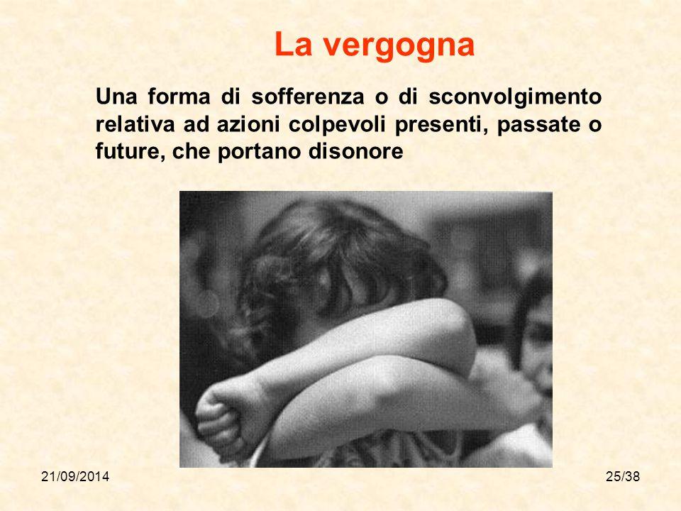 21/09/201425/38 Una forma di sofferenza o di sconvolgimento relativa ad azioni colpevoli presenti, passate o future, che portano disonore La vergogna