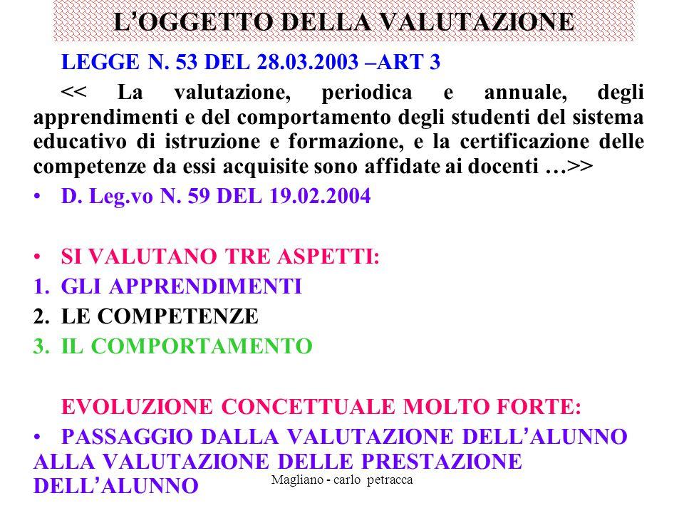 3 RIFERIMENTI NORMATIVI LEGGE N.169 DEL 30.10.08 – Art 3, c.