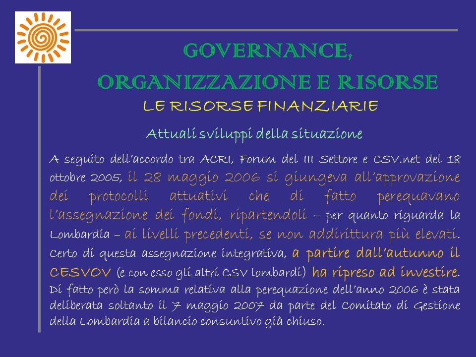 GOVERNANCE, ORGANIZZAZIONE E RISORSE LE RISORSE FINANZIARIE Attuali sviluppi della situazione A seguito dell'accordo tra ACRI, Forum del III Settore e CSV.net del 18 ottobre 2005, il 28 maggio 2006 si giungeva all'approvazione dei protocolli attuativi che di fatto perequavano l'assegnazione dei fondi, ripartendoli – per quanto riguarda la Lombardia – ai livelli precedenti, se non addirittura più elevati.